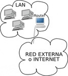 free download of visio router vector graphics and