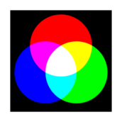 circle,rgb,color,mix,red,green,blue