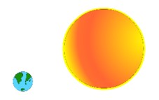 sun,earth,sun and earth,solar system,sun,earth,sun and earth,clipart,solar system